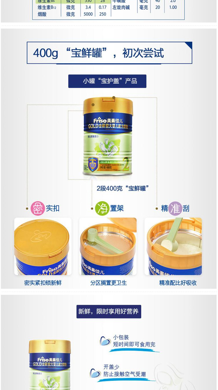 Friso Gold Larger Infant Formula 2 400g More Than 900g 1 Can Frisolac 900gr Technical