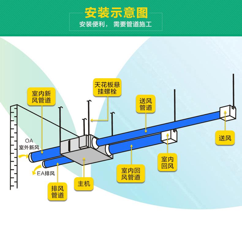 杭州交换器换气机安装