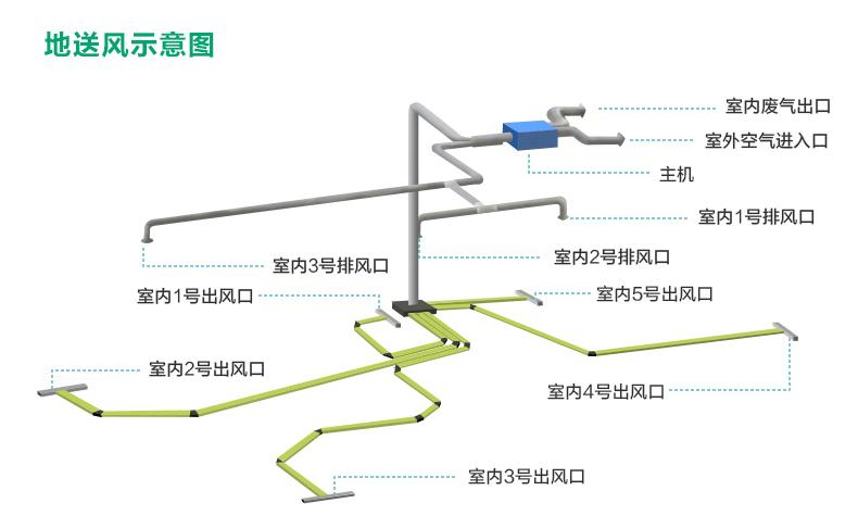 杭州交换器换气机品牌