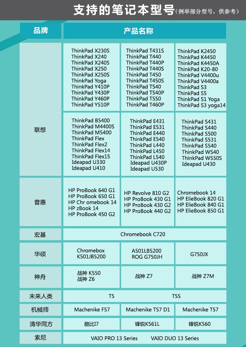 Lenovo SSD m, 2 y410p y510p t460p128g/256g ngff 2242 SSD