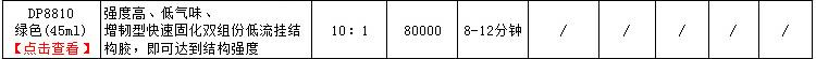 3M DP100NS双组分透明环氧胶1.69盎司