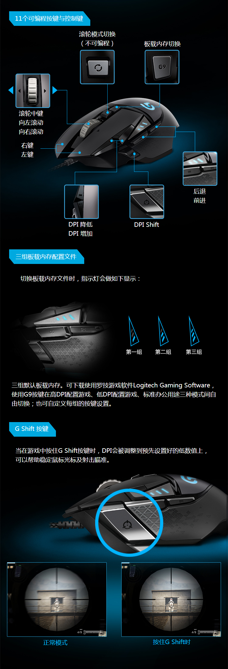 Logitech GG502 glare gaming mouse RGB mouse FPS mouse eating chicken mouse  Jedi survival G502 mouse + G610 keyboard red axis