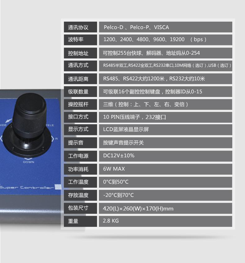 SONY视频会议摄像机控制键盘产品参数