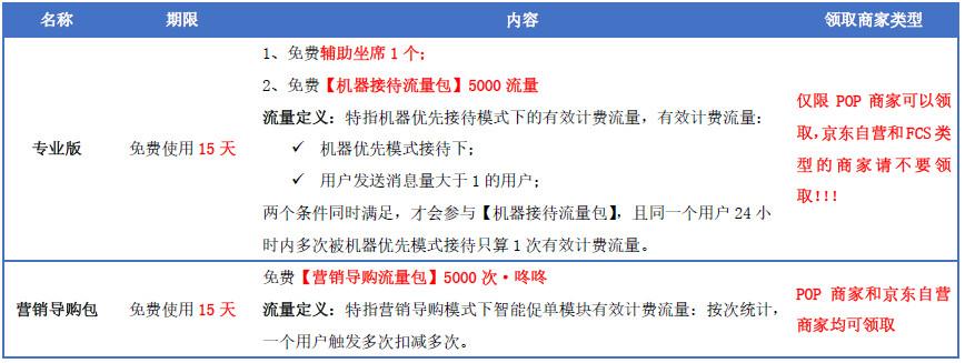 【备战618】15天免费试用申领 & 京小智618集训营