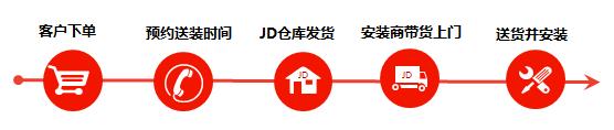 京东商城网上购物大家电送装一体服务介绍