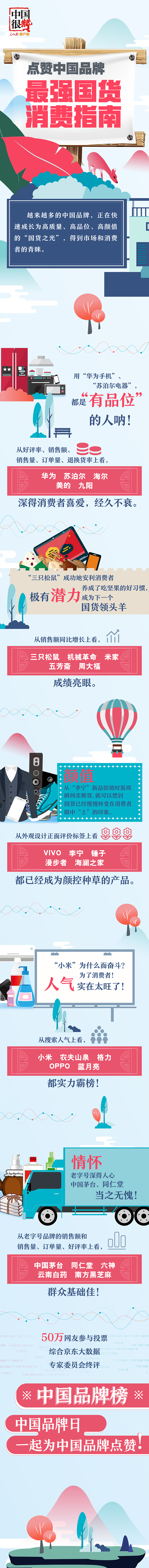中国品牌榜长图- 不带logo版640宽.jpg