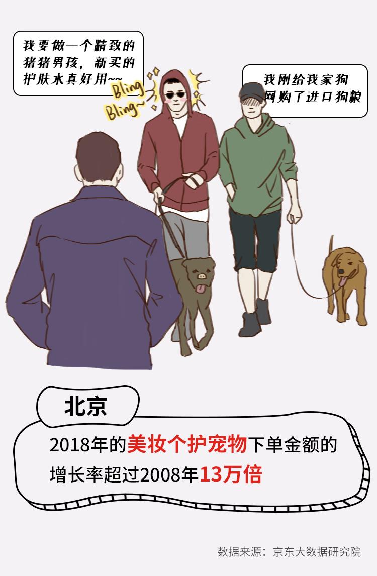 图1-北京.png