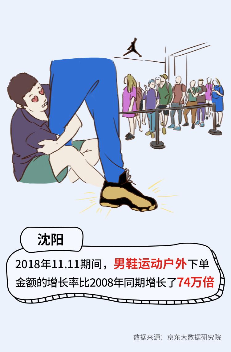 图6-沈阳.png