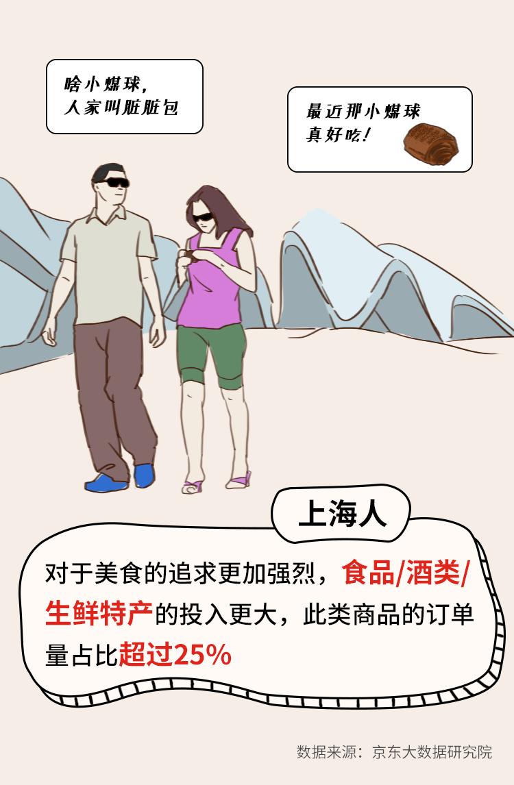 图2-上海.png