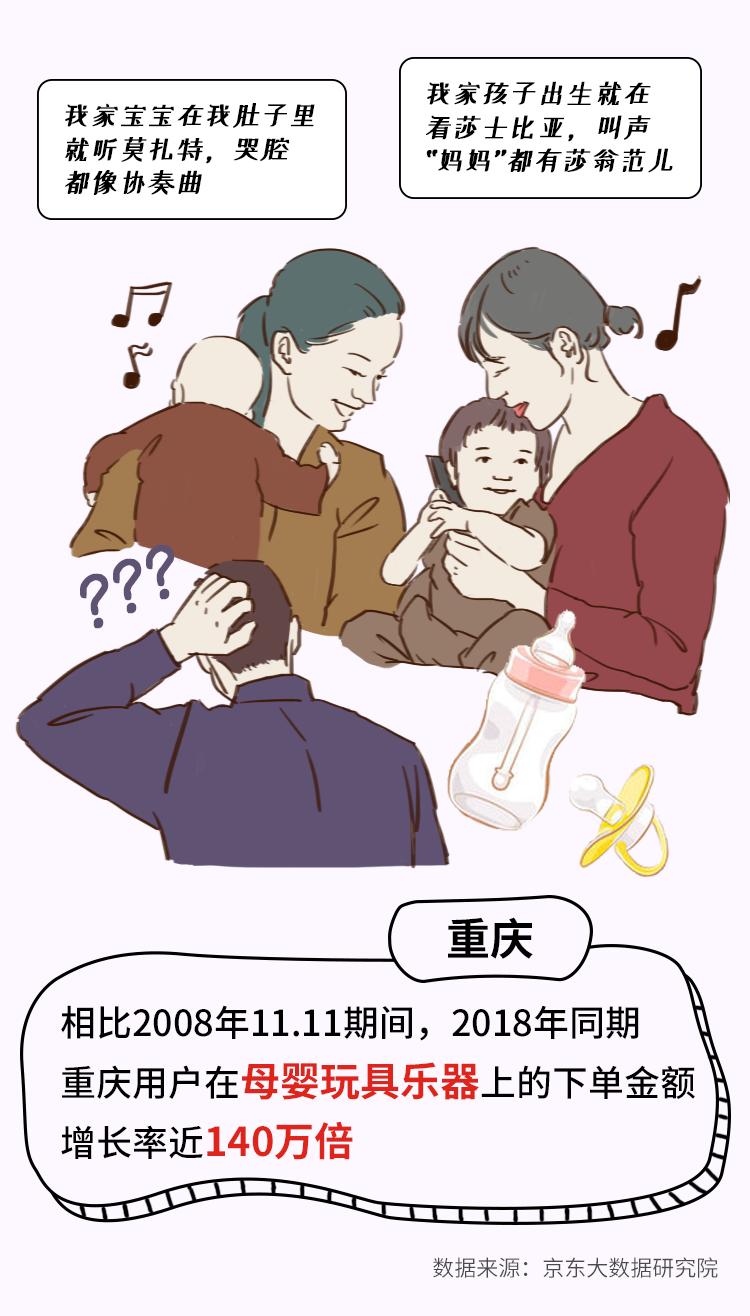 图5-重庆.png