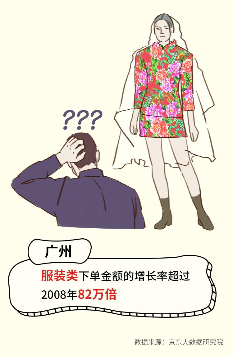 图3-广州.png