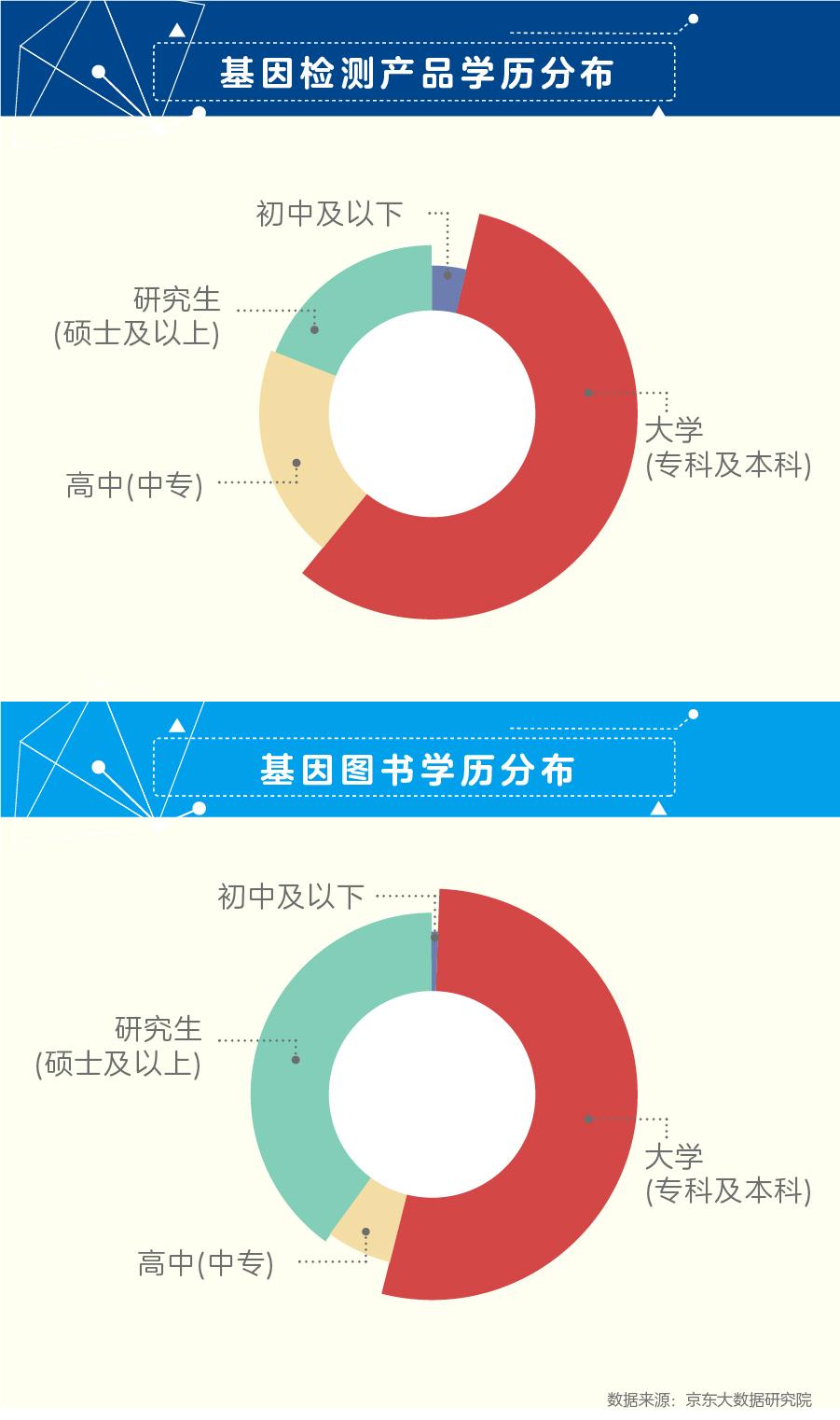 配图8-学历.jpg