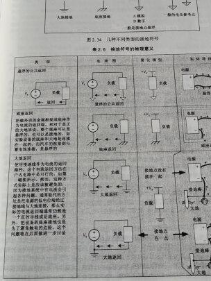 实用电子元器件与电路基础[中][英-Paul Scherz/194MB] 3