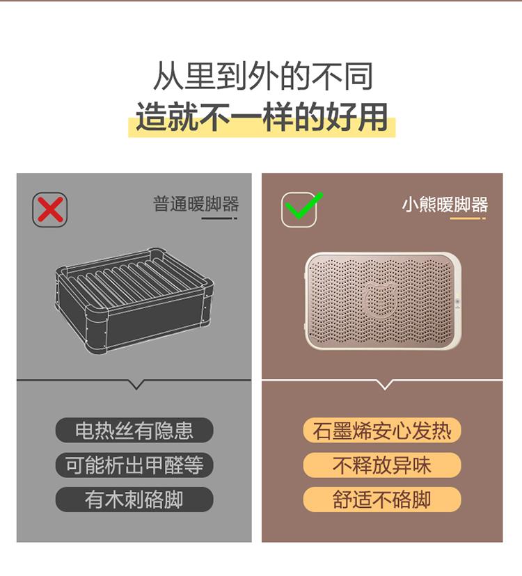 免運小型取暖器小熊(Bear)取暖器家用暖風機電暖器石墨烯加熱紅遠外線熱敷理療暖腳器電熱器DNQ-A02X1 石墨烯 紅遠外線 暖腳神器