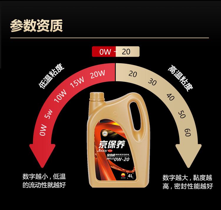 昆仑润滑油京保养汽车全合成发动机油汽机油 0W-20 SN PLUS GF-5 8L套装 汽车保养用品大小养车保养