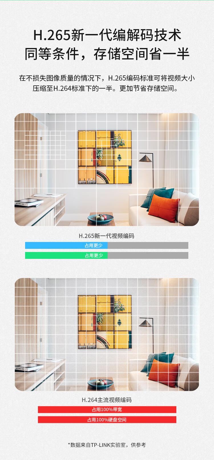 TP-LINK 无线监控摄像头 1080P高清家用智能网络家庭安防监控器摄像机 360度全景wifi手机远程TL-IPC42C-4