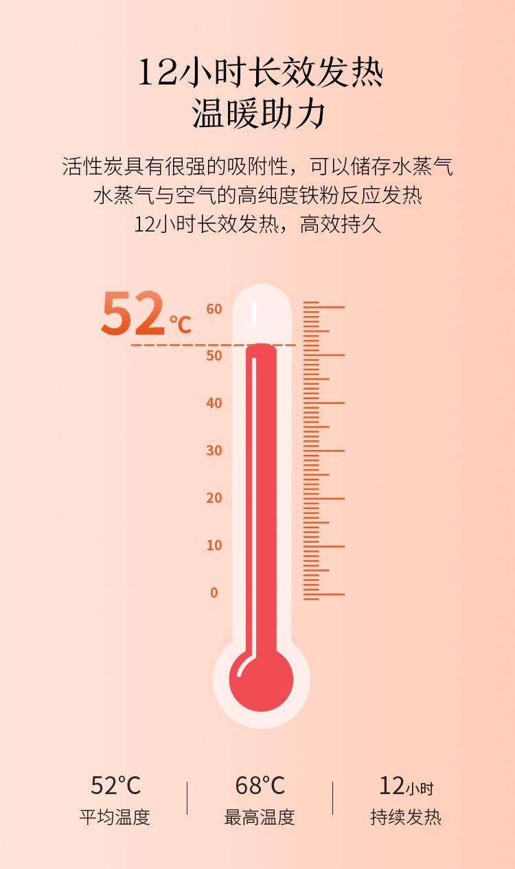 京东京造暖宝宝贴 暖身贴保暖贴60片装持久发热 腰部关节暖贴发热贴