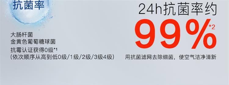 松下 2匹 全直流变频 双离子净化 壁挂式冷暖空调 CS-SKG18KL1/CU-SKG18KL1(Panasonic)