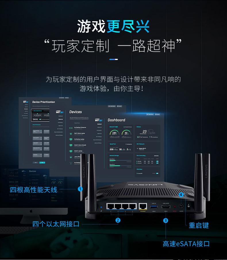 领势(LINKSYS)路由器 WRT32X AC3200M 双频无线游戏路由 千兆路由 |家用广覆盖|穿墙强工业