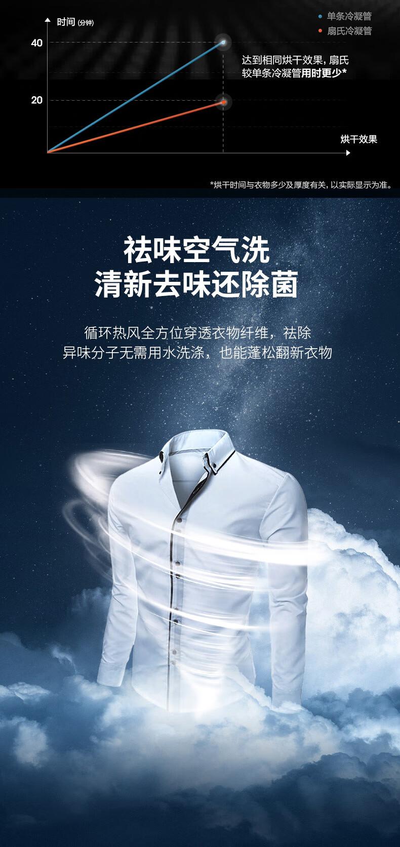 海信(Hisense)滚筒洗衣机全自动 10公斤洗烘一体 高温蒸汽除菌 真丝柔洗 筒清洁 低噪变频HD100DS3