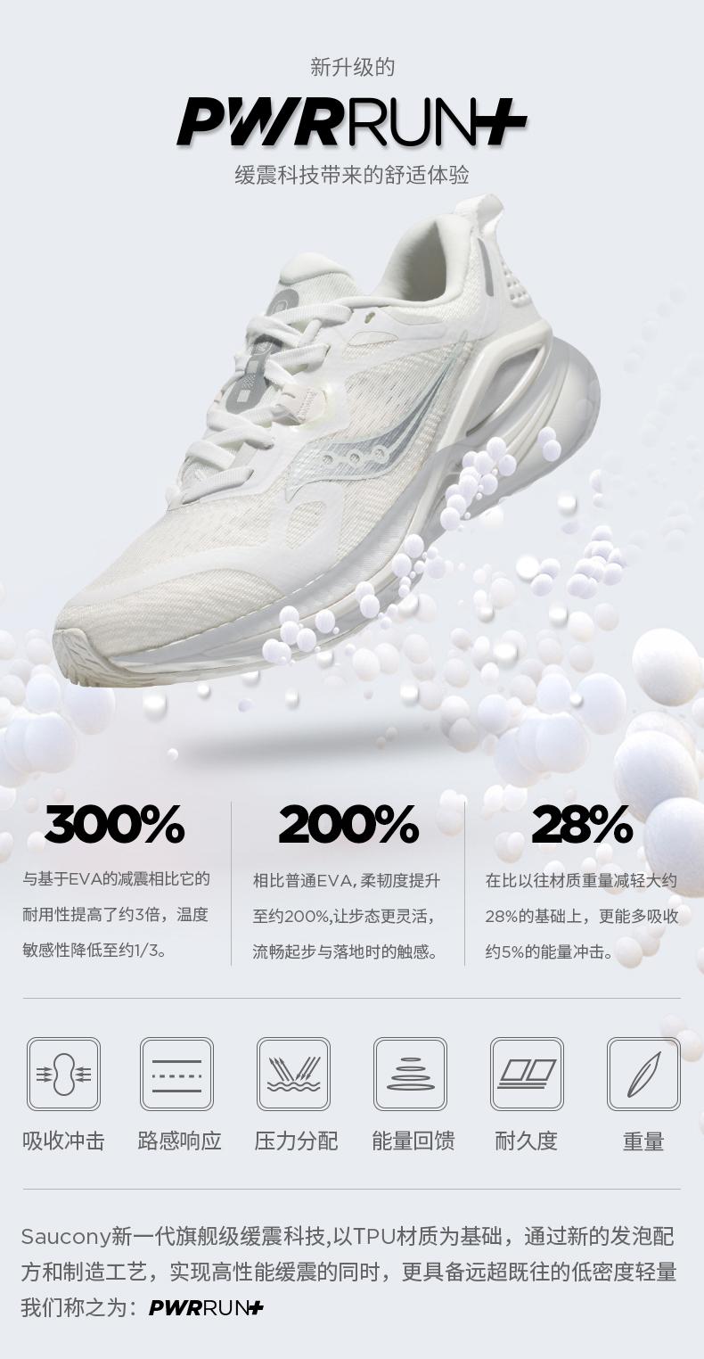 Saucony索康尼 INFERNO火鸟 女子缓震减震训练跑步鞋跑鞋女S18150
