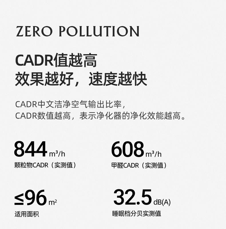 IAM空气净化器除甲醛雾霾细菌 家用空气消毒机 甲醛数值显示 炭魔方3年长效分解甲醛M8 除甲醛升级款 M8
