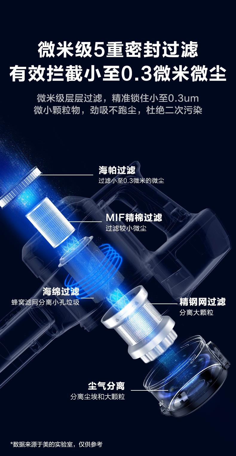 美的P5S 无线手持吸尘器家用 LED大屏数显 双电机大功率 99.99%深度除螨仪 车载无绳 配壁挂式充电架