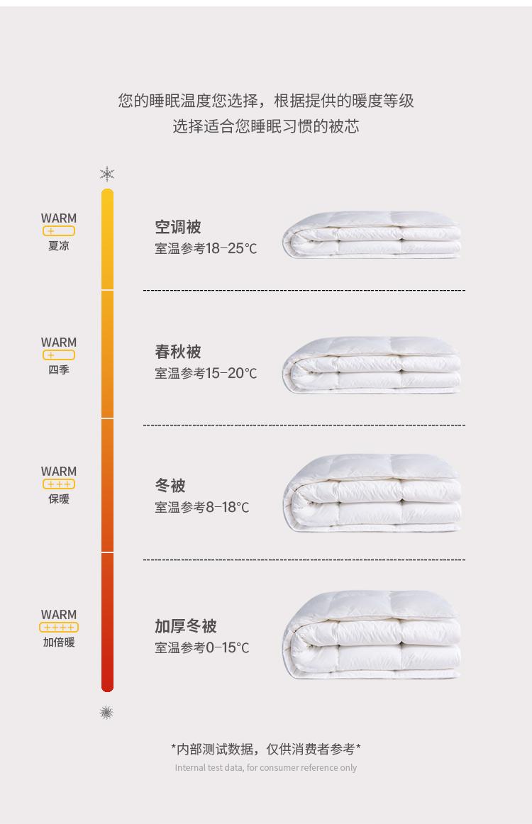 88563-CELEN羽绒被 欧洲进口 羽绒被芯95%白鹅绒被芯80支 五星级酒店家用双人秋冬被子加厚 95%白鹅绒(冬被) 200*230cm(适用1.5/1.8m床)-详情图
