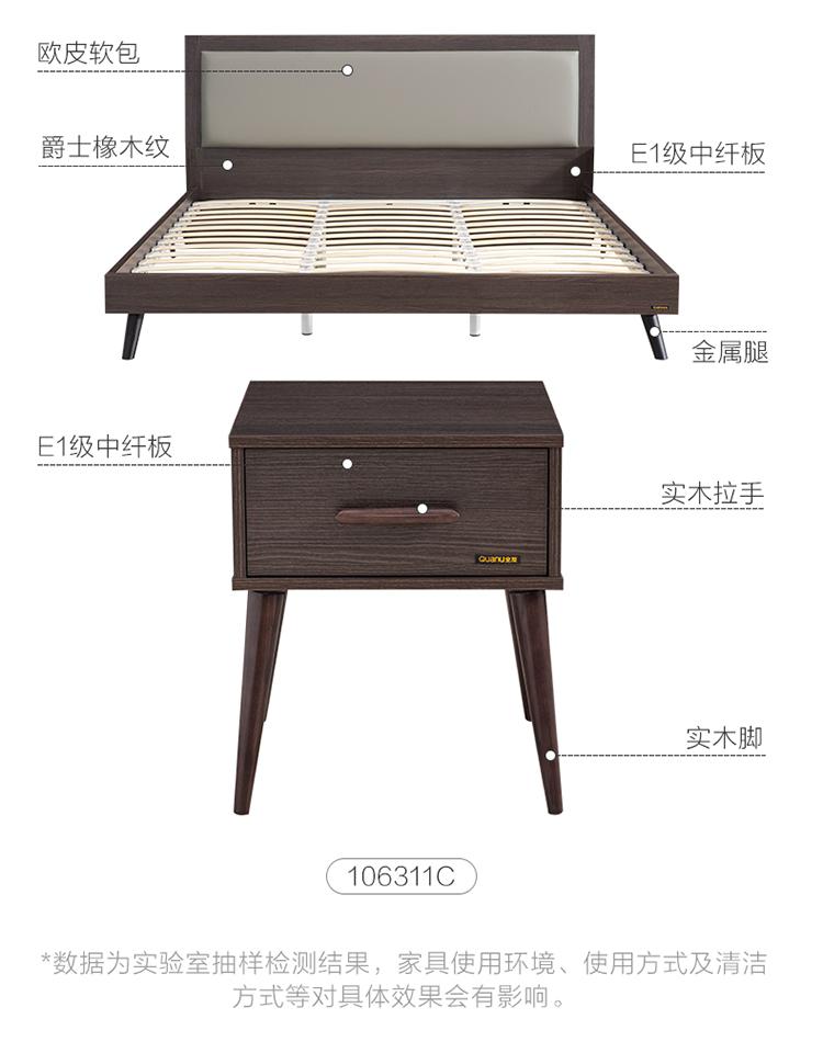 全友家居 双人床 北欧现代简约板式床 三色可选皮艺软靠大床106311 1.5米单床