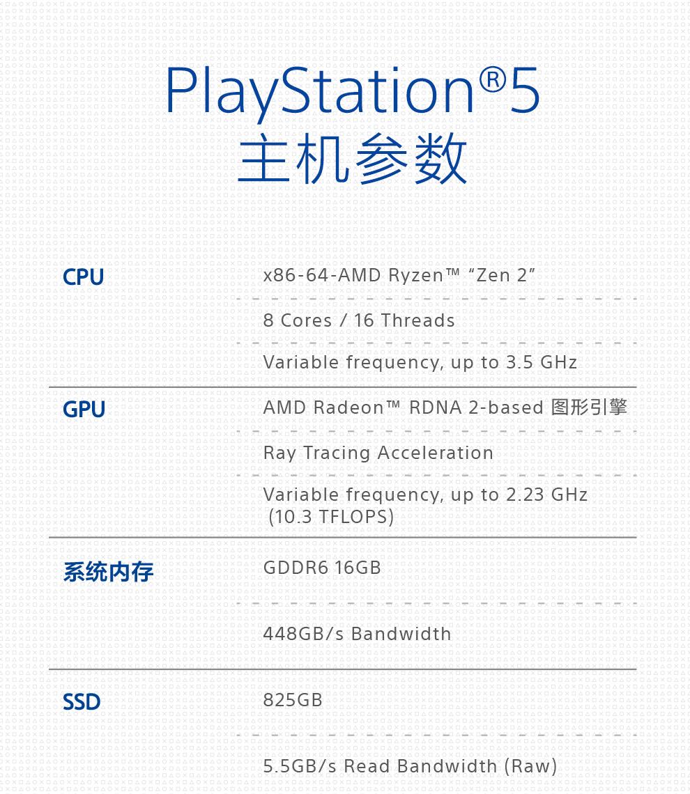 57653-索尼(SONY)PS5 PlayStation®5-详情图