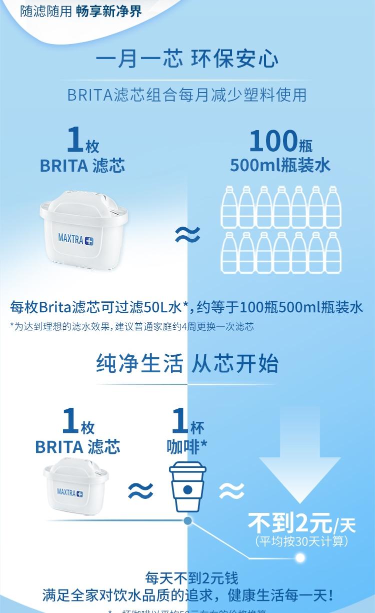 38595-碧然德(BRITA)过滤净水器 家用滤水壶 净水壶 Marella 海洋系列 3.5L(蓝)+多效滤芯 6枚装【1壶7芯】-详情图