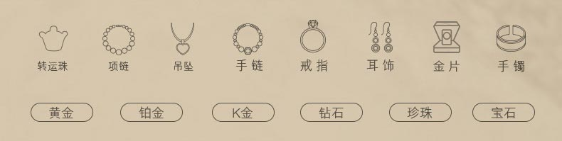 周生生CHOWSANGSANG足金多福字戒指男女款68259R6.2克