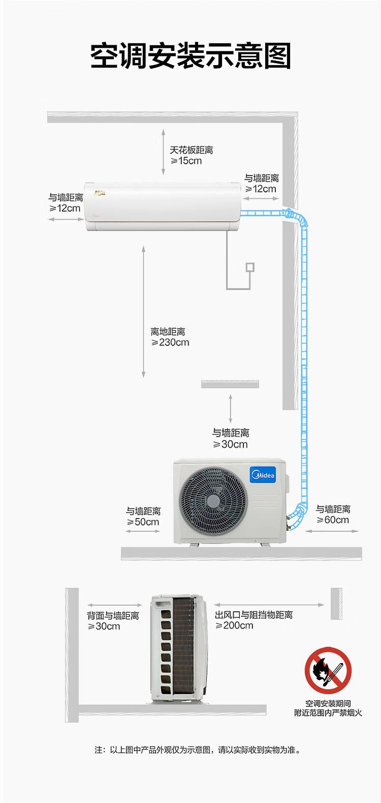 美的KFR-26GW/WDAD3(智弧壁挂式1P空调)产品介绍: