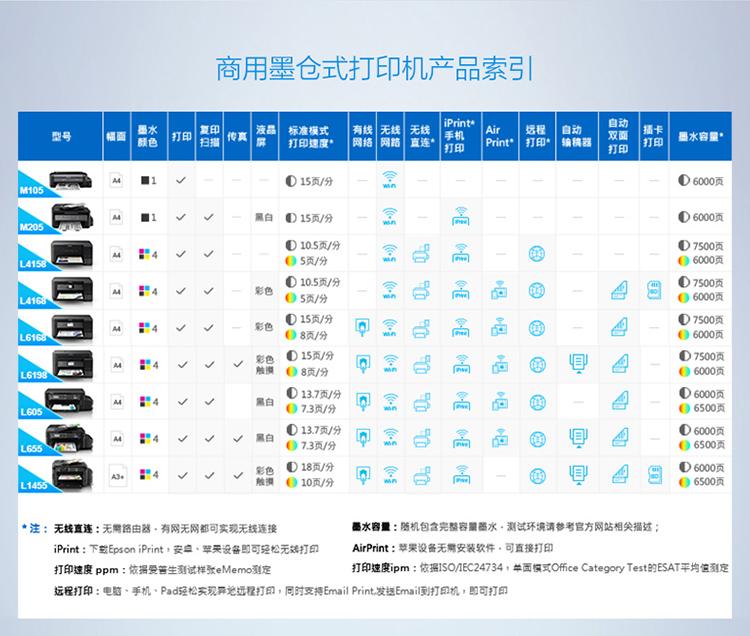 愛普生(EPSON)L1455 A3+彩色多功能一體機 復印機 (打印復印掃描傳真)自動雙面 網絡-京東