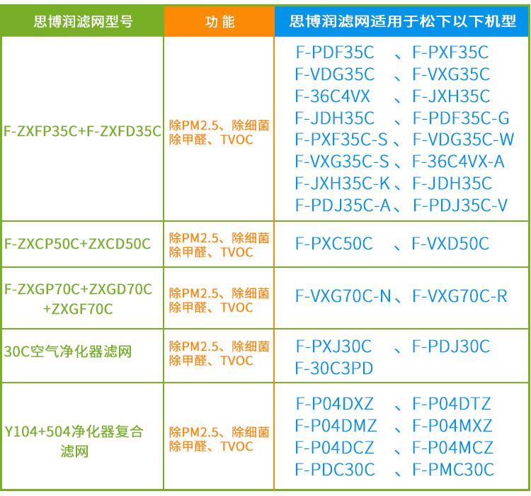 思博润(SBREL)韩国进口滤材 配松下空气净化器过滤网滤芯 F-ZXFP35C+ZXFD35C套装 适用F-PXF35C PDF35C标准版-京东