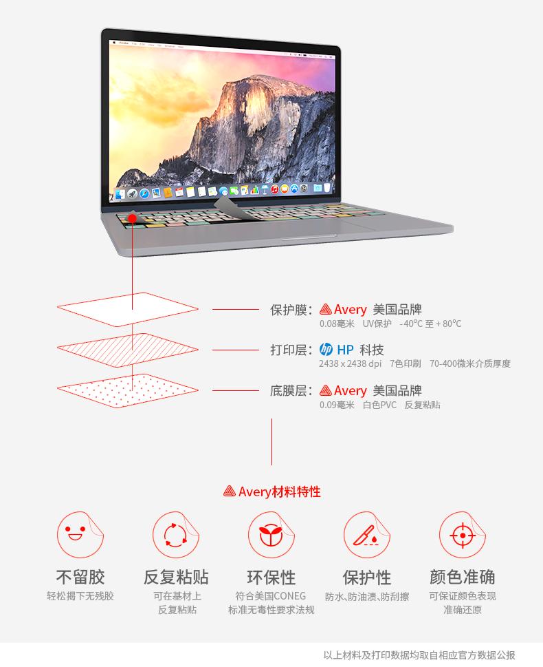 Dán Macbook  SkinAT 11 12 MacBook AirPro Q Retina13 15Air13 18 - ảnh 12