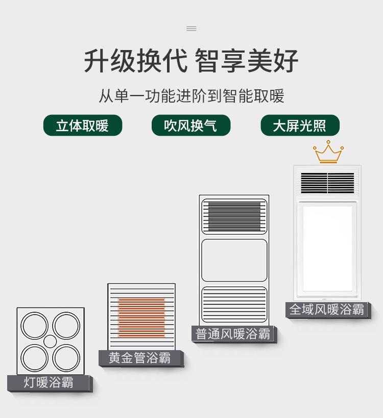 雷士(NVC)安全速热风暖浴霸高性价比款大功率暖风机取暖器卫生间浴室暖风机适用于集成吊顶