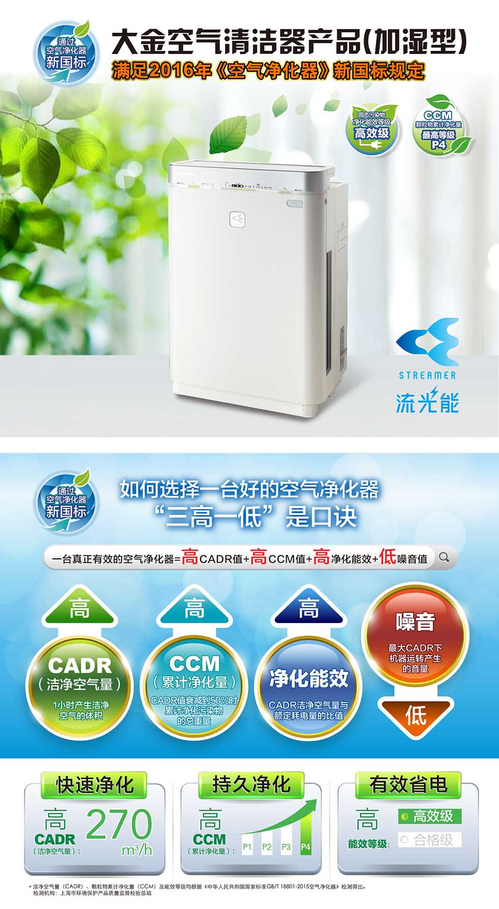 大金(DAIKIN)空气净化器 KJ270F-L01(MCK57LMV2-N) 香槟金-京东