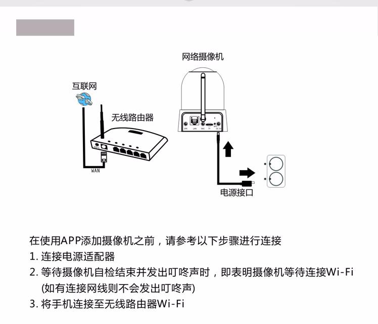 易视眼(EasyN) H3-187 1080P家庭监控网络...-京东