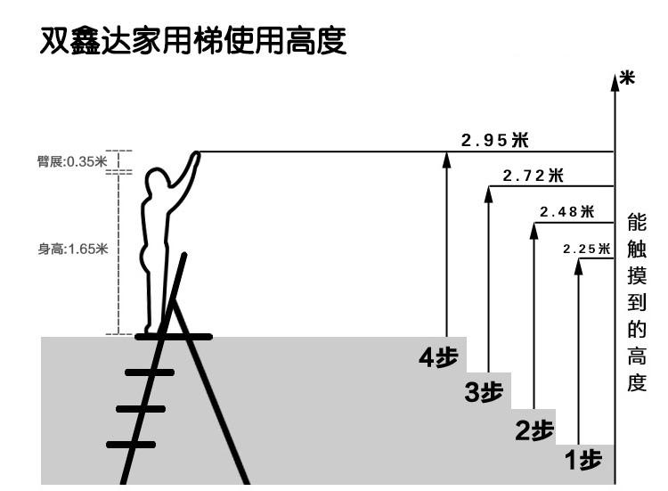 双鑫达 梯子家用人字梯折叠四步家用梯子白色LD-02-京东
