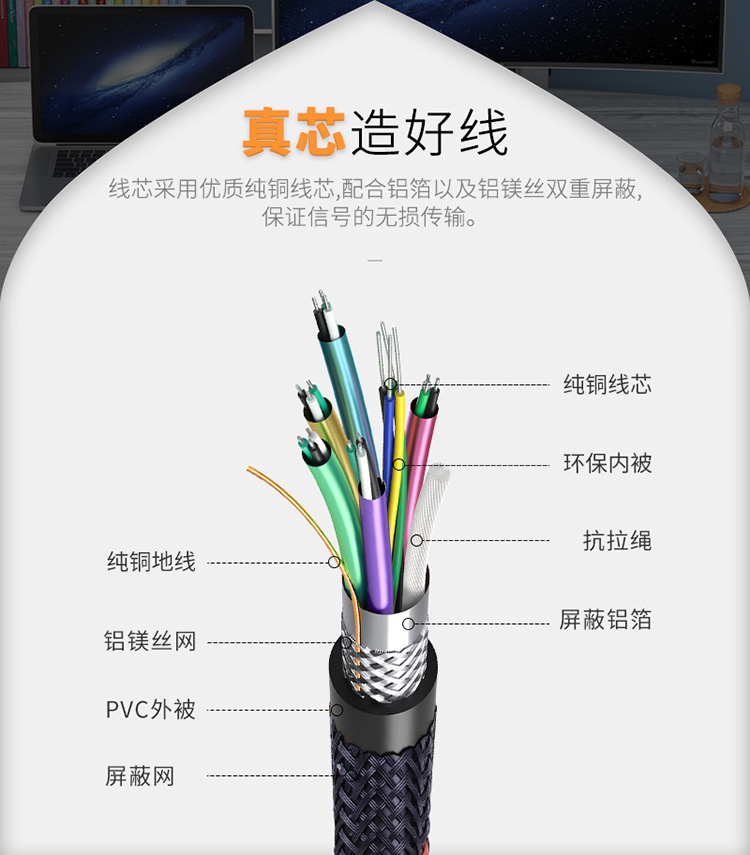 Shanze (SAMZHE) SM-8815 classic version of the HDMI digital high-definition line 3D function notebook computer then display / projector TV set-top box connection line 15 meters - Jingdong