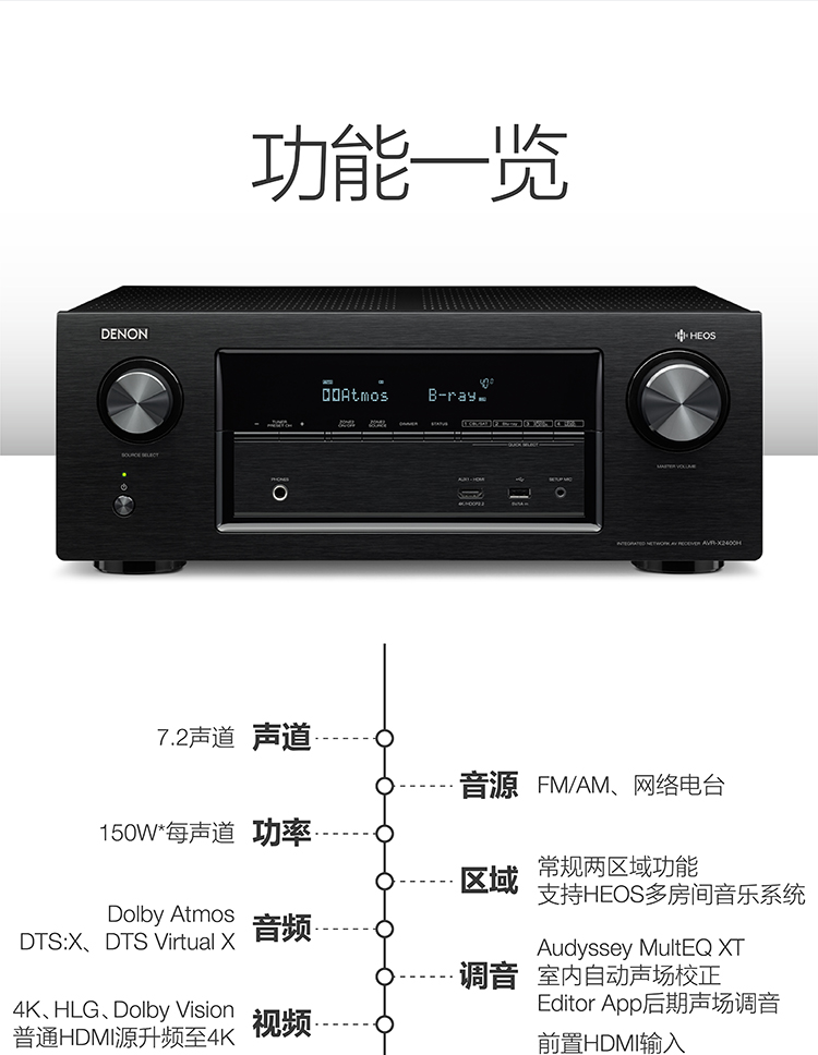 天龙(DENON)AVR-X2400H 音响 音箱 家庭影院功放 7.2声道 支持杜比全景声DTS:X 4K蓝牙USB WIFI Airplay Hi-res音频 黑色-京东