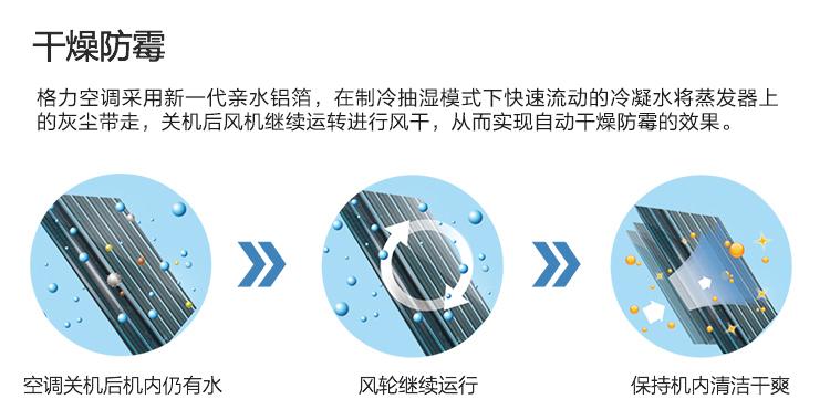 格力(GREE)小1匹 定速 品圆 冷暖 壁挂式空调 KFR...-京东