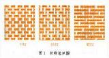 【织物】Nongfu Spring 织物的基本分类
